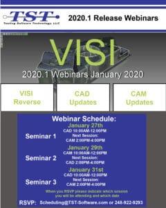 TST 2020.1 Webinars